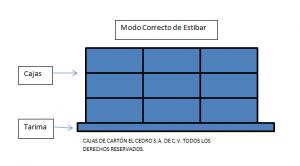 CAJAS DE CARTON MODO CORRECTO ESTIBAR